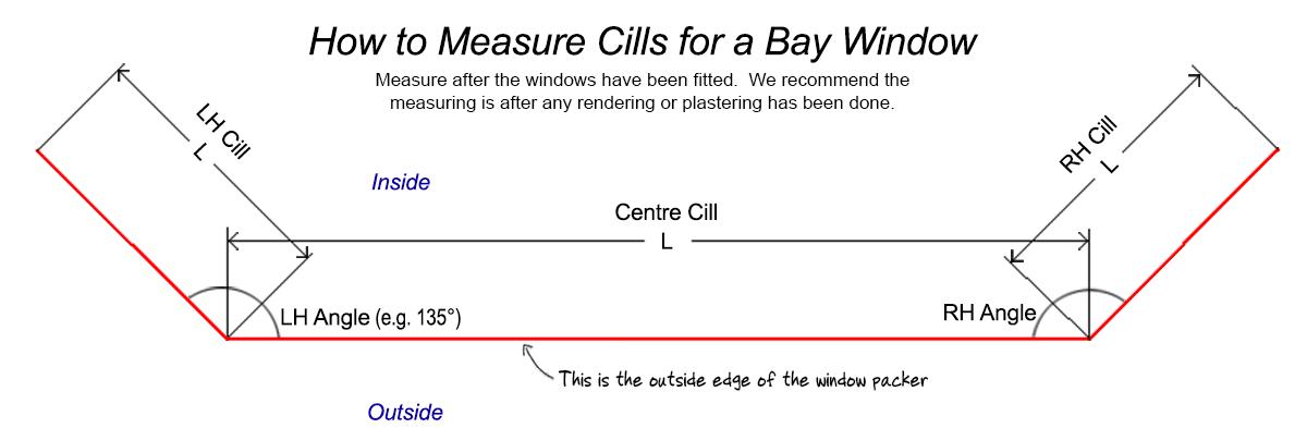 Aluminium Window Sills  Soffits  U0026 Pressings  U2013 Spectrum